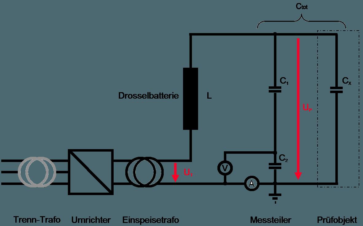 Ungewöhnlich Induktivitätsschema Ideen - Der Schaltplan ...