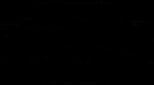 Ersatzschaltbild eines kurzen Auschnitts eines stromdurchflossenen Leiters und einer beeinflussten Rohrleitung