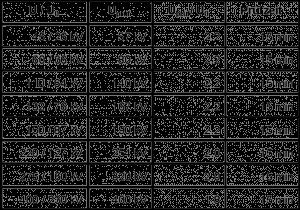 Kabel Tabelle